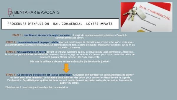 Bail commercial - Procédure d'expulsion - Loyers impayés